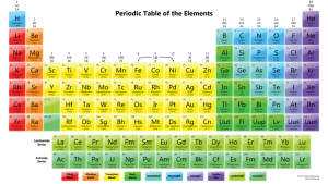 Periodic elements poem song kent lee periodic elements poem song urtaz Image collections